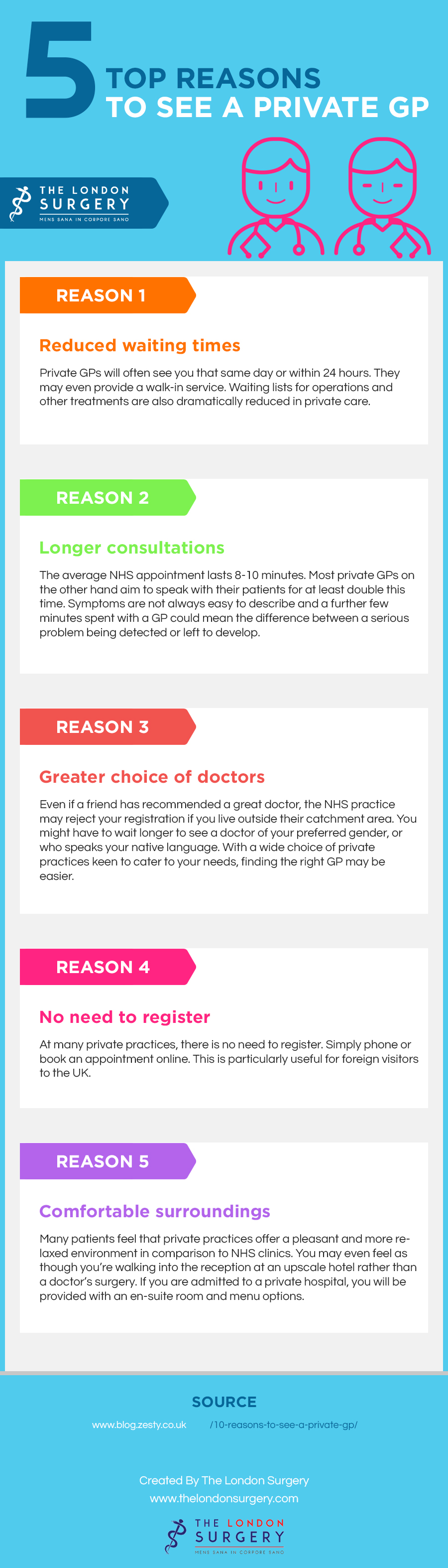 5 Top Reasons To See A Private GP